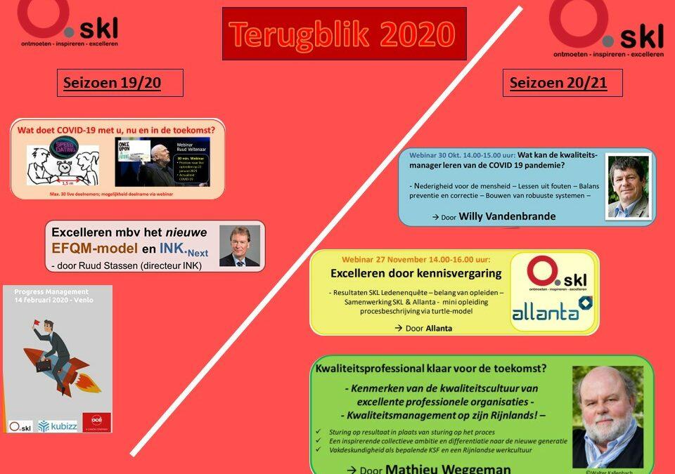 Terugblik op het jaar 2020
